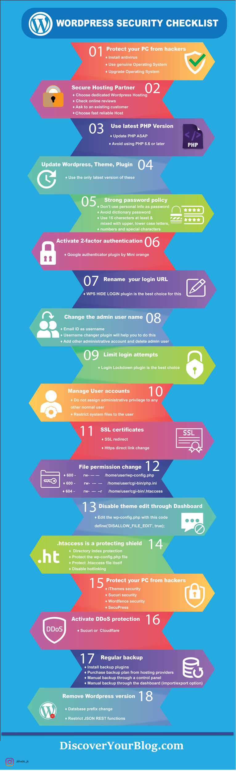 WordPress security ultimate guide [Infographic]